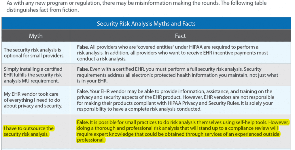 Hipaa security for meaningful use myths and facts for Outsourcing risk assessment template
