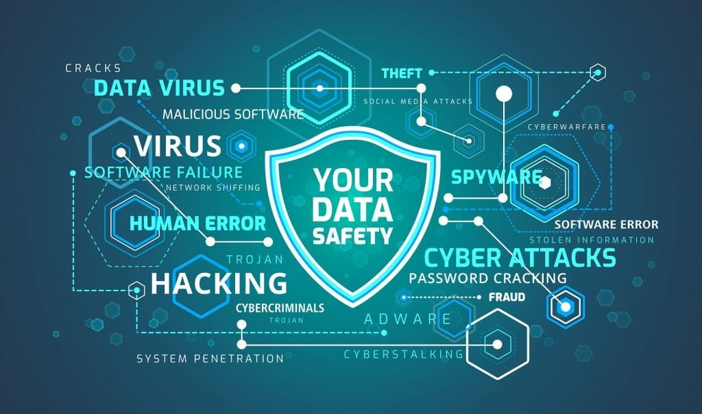 Data Cybersecurity word cloud